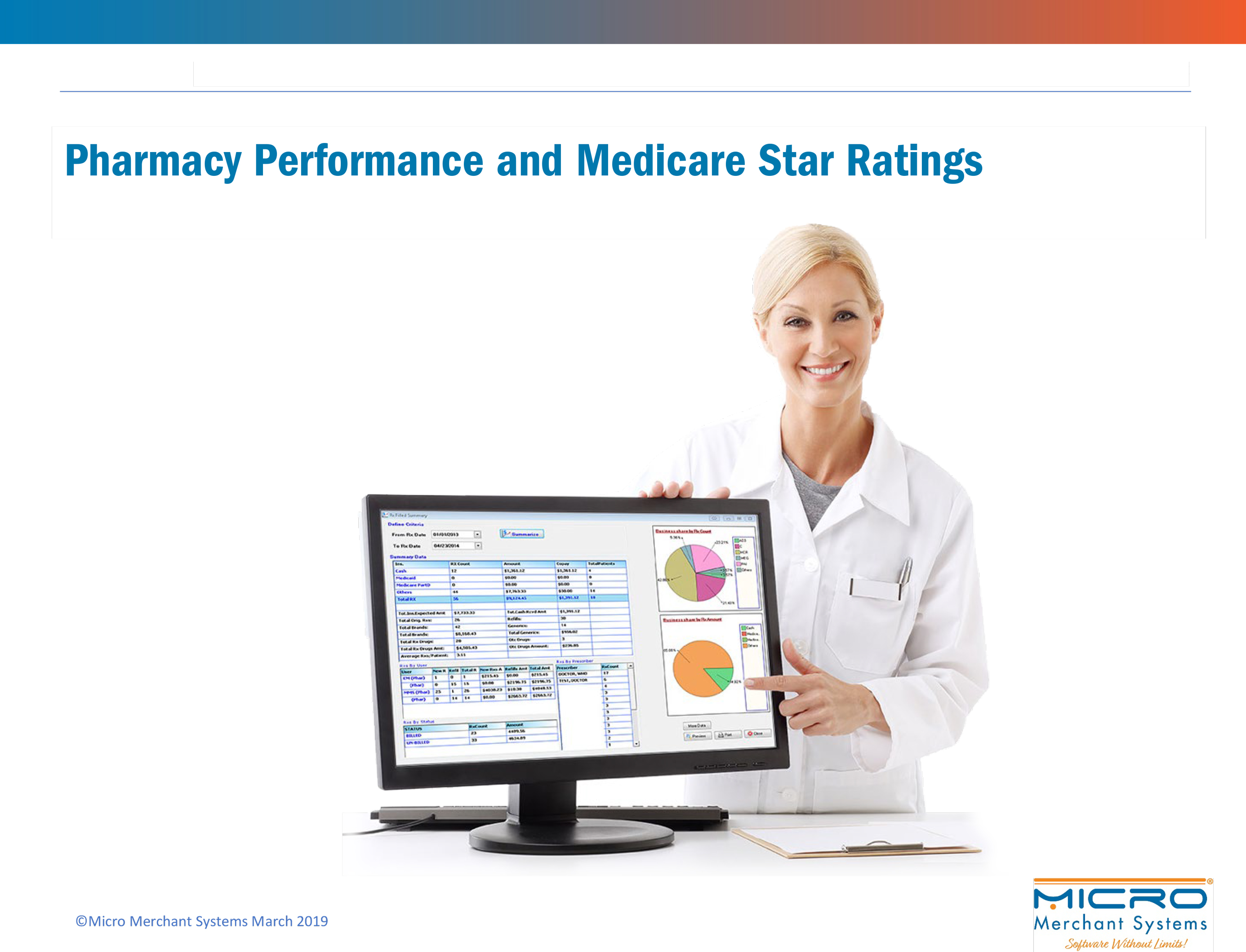Pharmacy Performance and Medicare Star Ratings